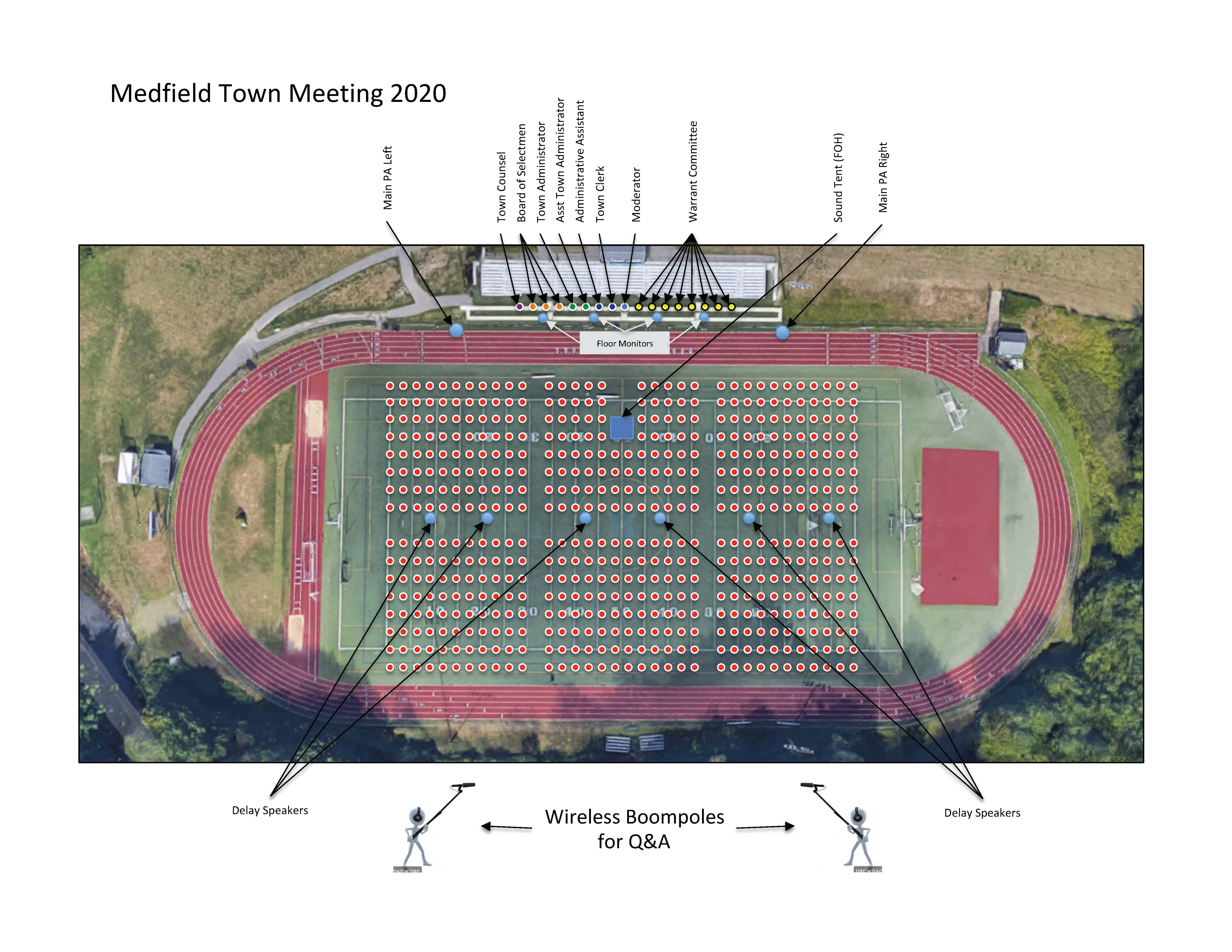 Town Meeting 2020 Field Layout